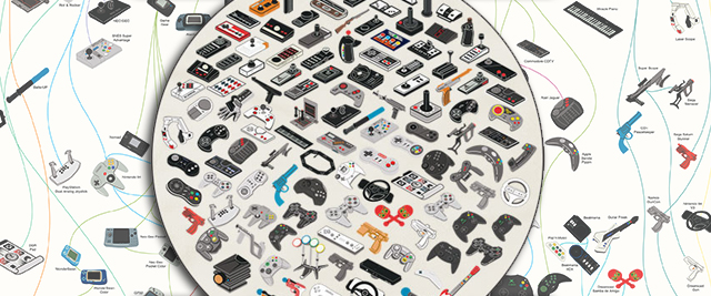 The Evolution of Video Game Controllers | Faux Magazine